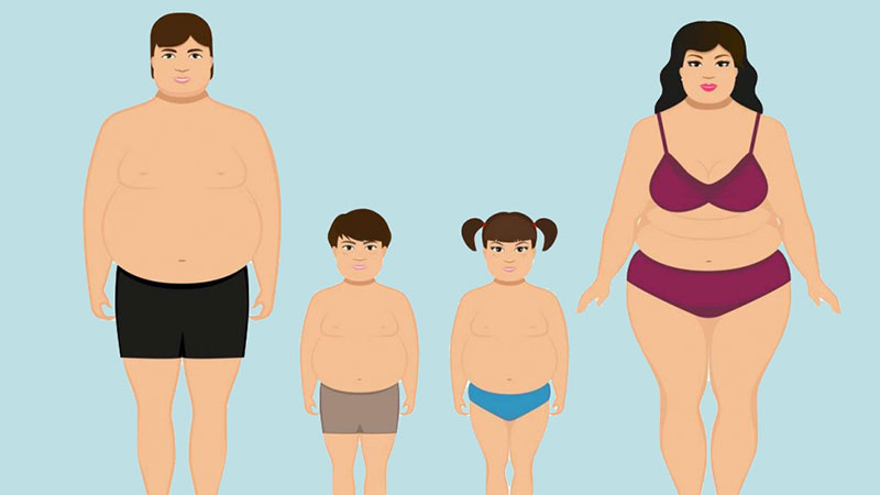 Obesitas bij kinderen